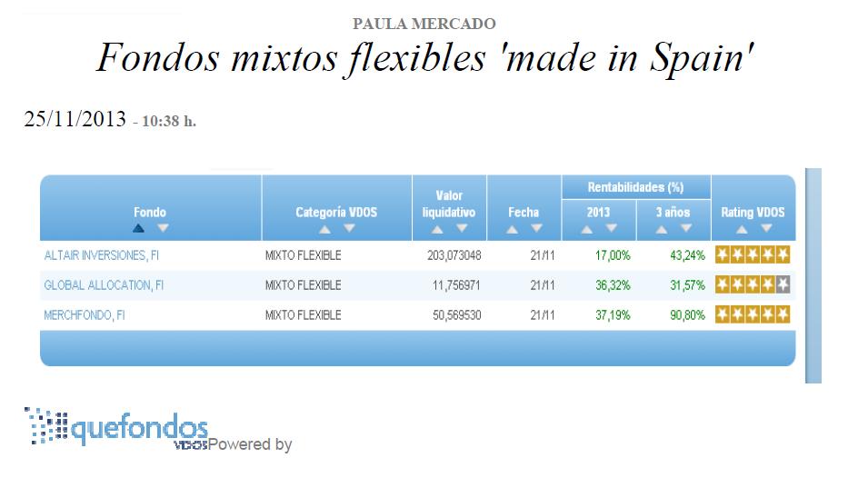Fondos mixtos flexibles 'made in Spain'