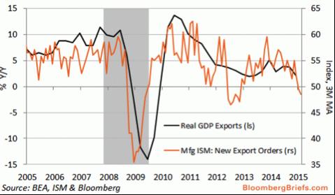 20150309 informe semanal graf2