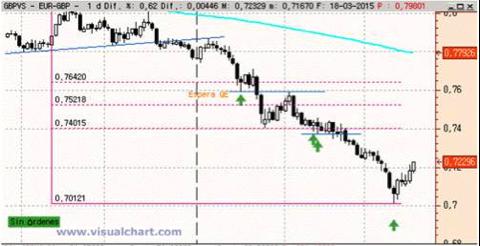 20150323 Informe Semanal - Altair Finance 4