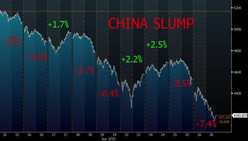 Evolución-de-la-Bolsa-en-China
