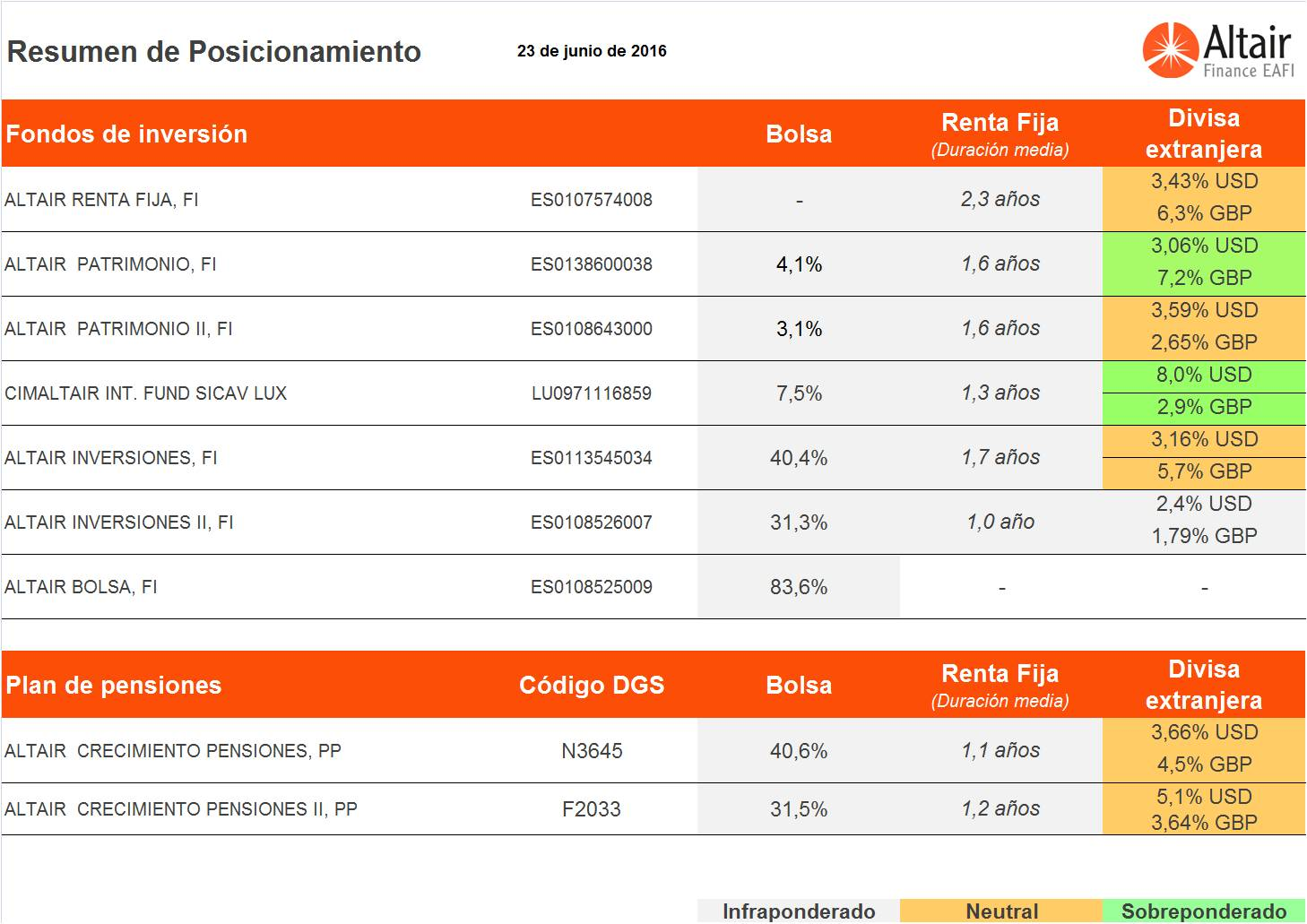 CUADRO DE POSICIONAMIENTO INFORME INSTITUCIONAL