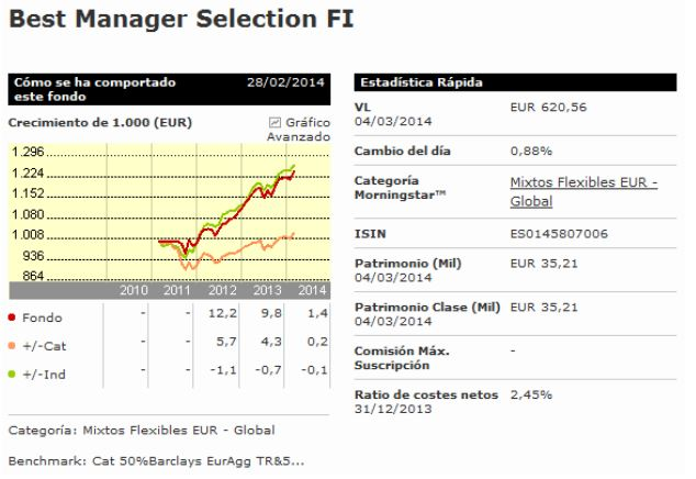 best-manager-slection-fi
