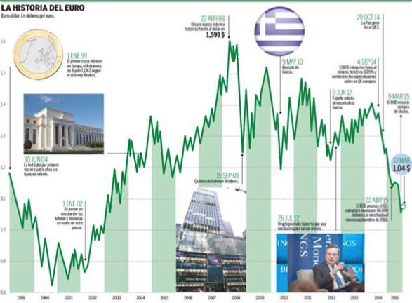 20150323 Informe Semanal - Altair Finance 2